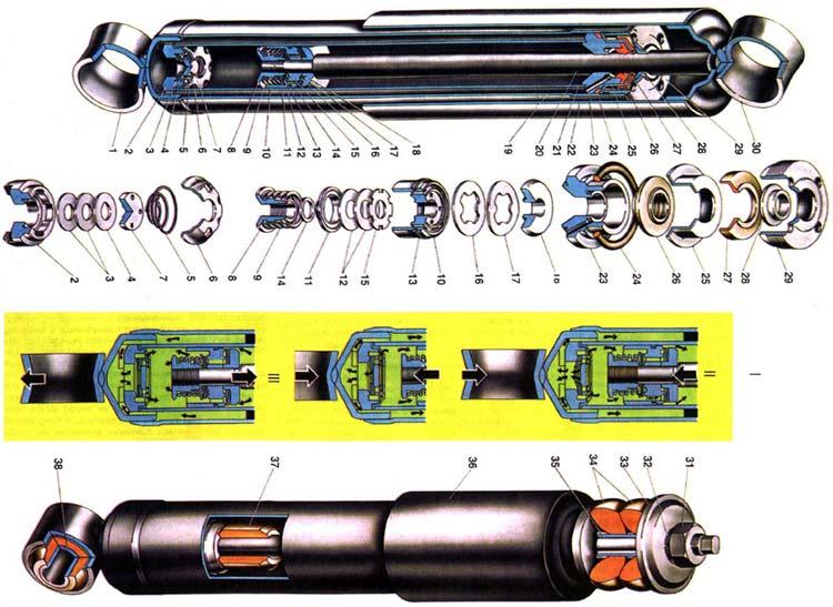 Амортизатор ваз 2105 ремонт