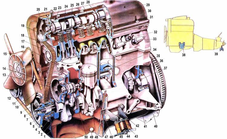 Двигатель Ваз 2104, 2105, 2107
