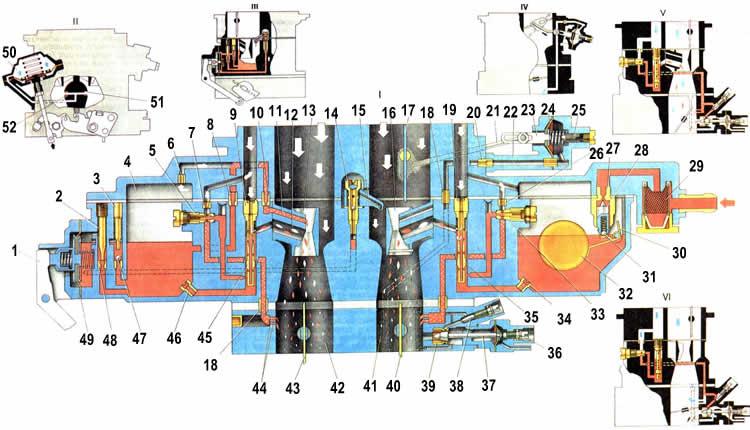 Работа карбюратора ВАЗ-2105-