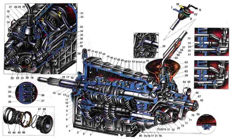 Коробка передач 4-х