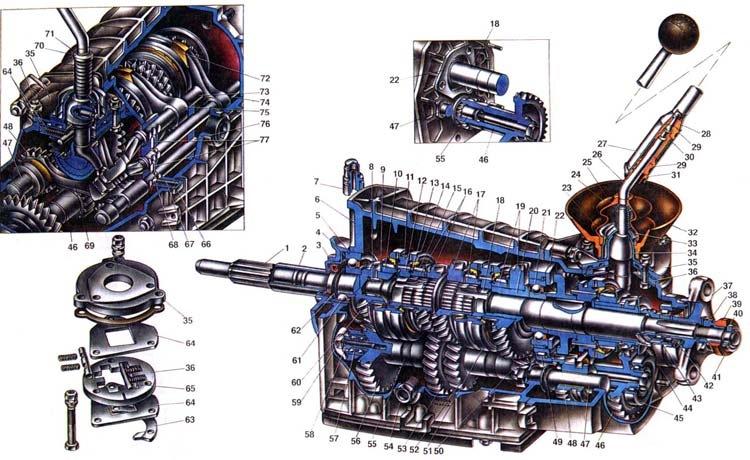 Для выполнения работ по разборки коробки передач автомобиля ваз 2107 потребуется фиксирующий клей, ударная отвертка...