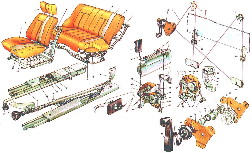 Оборудование кузова Ваз 2104,