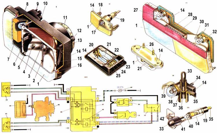 Приборы освещения Ваз 2104,
